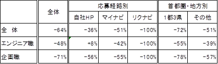 20140303_table.png