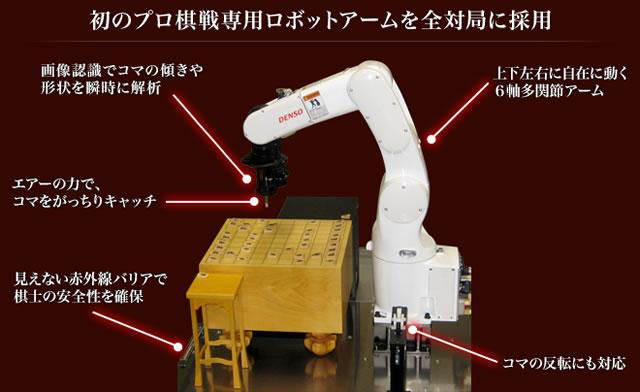 robotarm640x.jpg