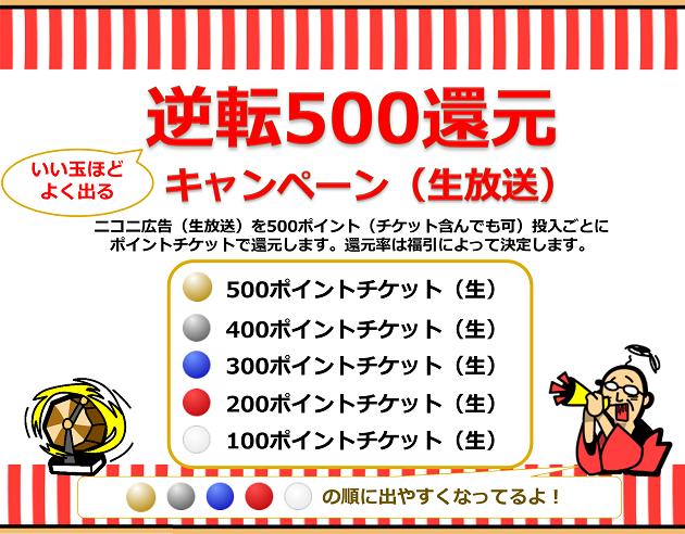 逆転500還元キャンペーン