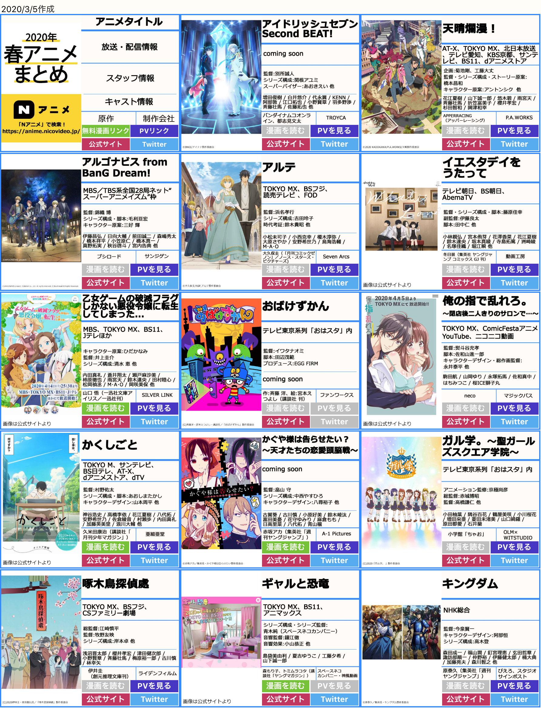 アニメ まとめ サイト